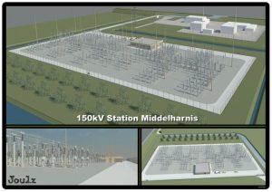 Station TenneT Middelharnis